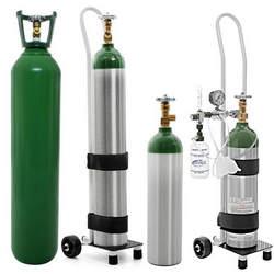 Serviços Gás